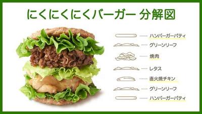 Nikunikunikuburger2